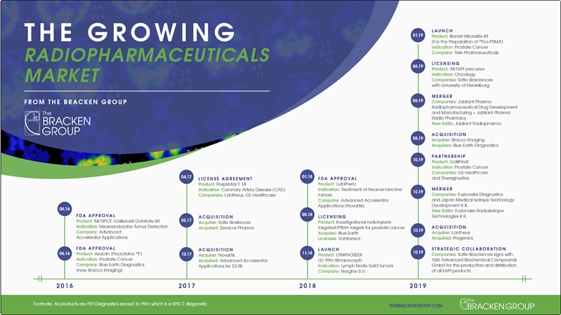 Radiopharmaceuticals_Market_Image-1